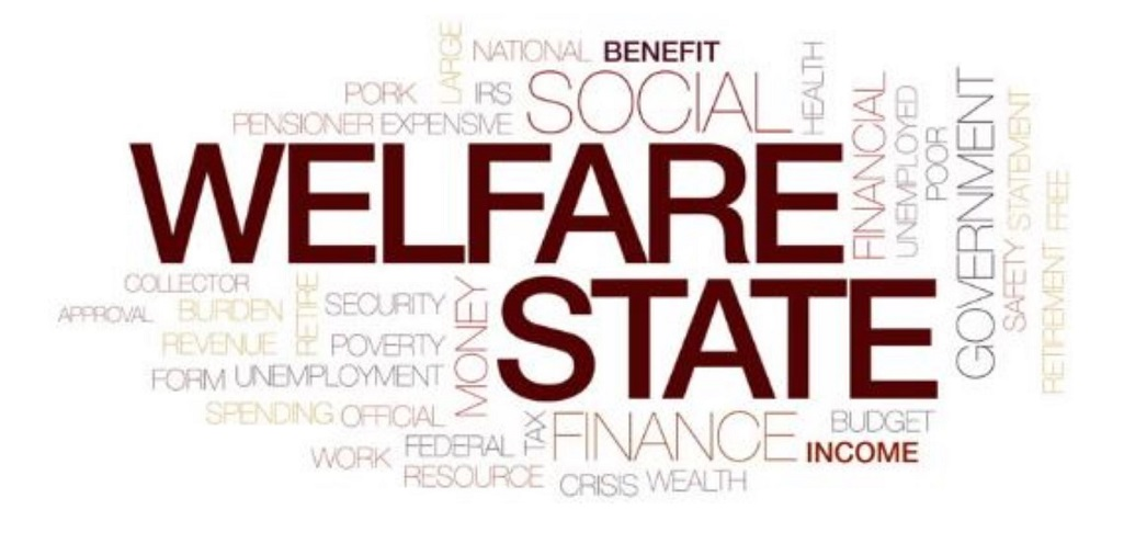 word cloud with the term 'welfare states' in the middle